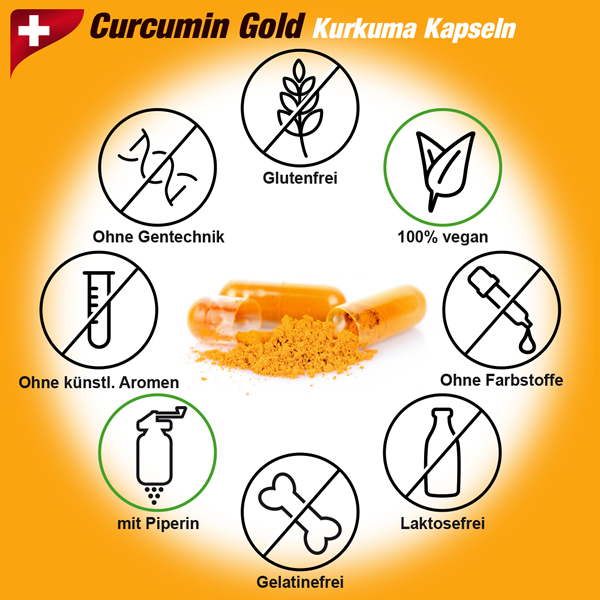 curcumin-inhaltsstoffe